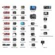 SainSmart 37 in 1 Sensor Module Kit for Arduino UNO R3 Mega2560 Mega328 Nano Raspberry Pi + Arduino MCU Case Box