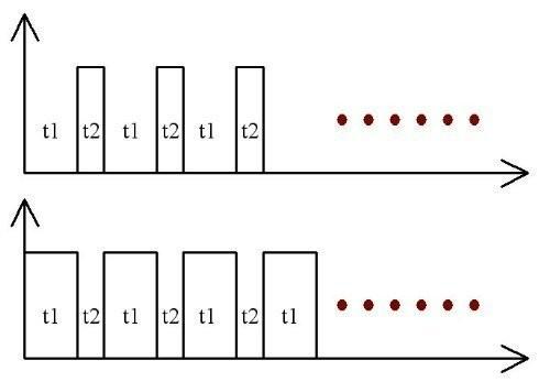 sainsmart relay cycle timer module